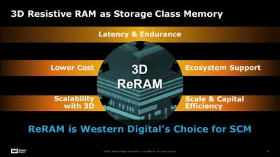 Western Digital: 3D RRAM SCM choice slide