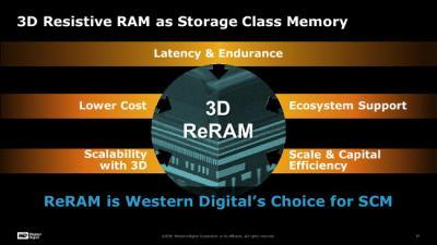 Western Digital: 3D RRAM SCM choice slide